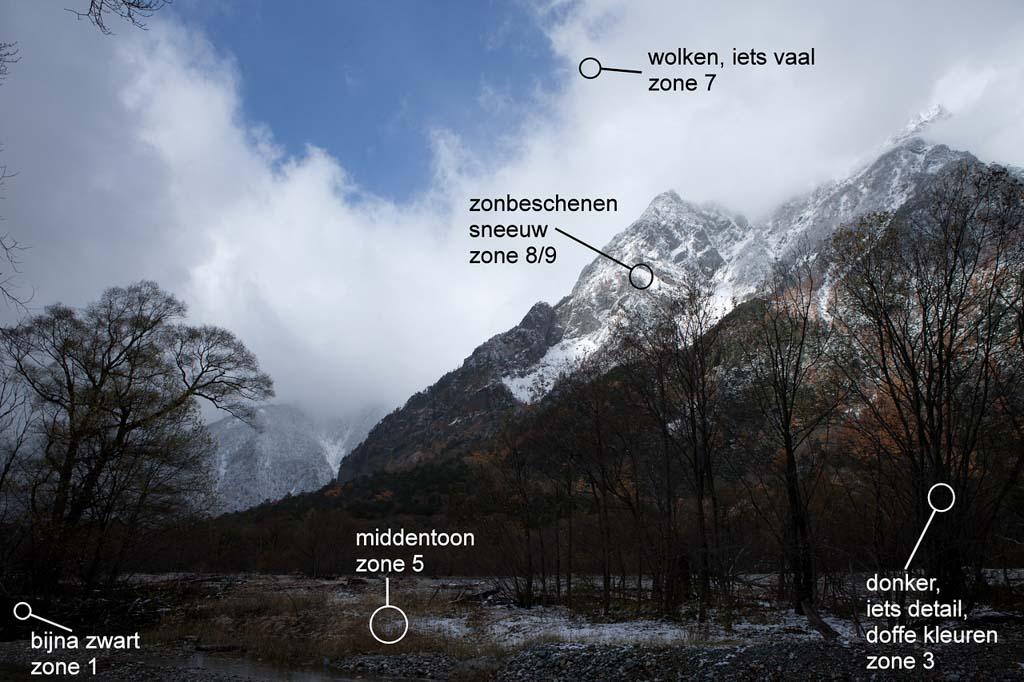 Schets waar welke lichtzones vallen in deze opname van de Japanse Alpen.